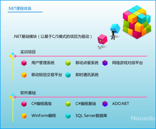 北京.net培训课程